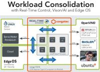 Workload Consolidation Demo