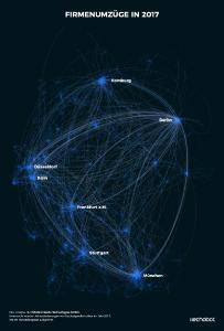 Infografik Firmenumzüge Deutschland