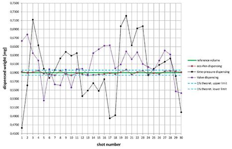 Diagramm-preeflow-EN