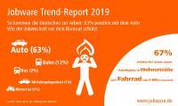 Jobware Trend-Report: Weshalb die Jobsuche vor dem Burnout schützen kann - 63% der Angestellten pendeln mit dem Auto zum Arbeitsplatz