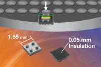 Vishay Releases Industry's First TrenchFET® Power MOSFET in MICRO FOOT® Chipscale Package to Feature Backside Insulation