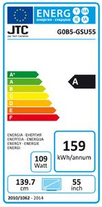 Energielabel 5.5