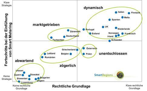 Überblicksgrafik 2012 - Deutsch