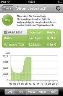 Stromverbrauch - Tagesverbrauch