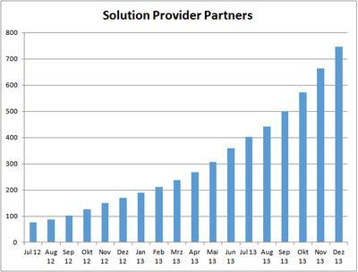 Nutanix-Partner Stand Januar 2014