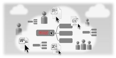 Mindjet Collaborative Work Management