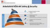 """Die Grafik verdeutlicht das enge Zusammenspiel der beiden Aspekte """"Safety & Security"""" bei der Erstellung von Software (Grafik: J. Stiebellehner)"""