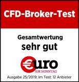 Euro am Sonntag Auszeichnung für FXFlat