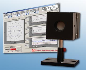 4-Quadrant Detector
