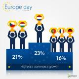 PPRO Infografik Europatag E-Commerce-Wachstum
