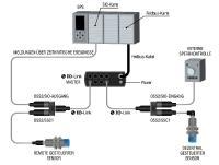 Die neuen smarten Induktivsensoren von Contrinex arbeiten im 2-Kanal-Betrieb (IO-Link/SIO) und können deshalb auch dezentrale Prozessaufgaben unter lokaler Kotnrolle lösen