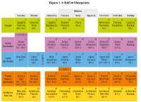 Das NATO Framework NAFv4 ist ein umfassendes Rahmenwerk zur Anwendung von IT Architekturen im militärischen und nicht militärischen Kontext
