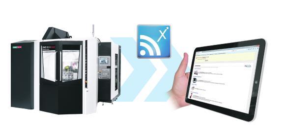 Mobil- und Web-basierend. Der PROXIA RSS-Manager ist auf beliebigen Endgeräten in allen Webbrowsern lauffähig und kann in marktübliche Mail-Systeme integriert werden.