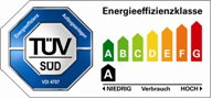 Energieeffizienzklasse: Bisher nur von Haushaltsgeräten bekannt – das neue Energieeffizienzlabel für Aufzugsanlagen nach der VDI-Richtlinie 4707 zeigt die Energieeffizienzklasse an. (Foto: TÜV SÜD)