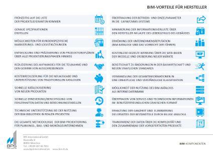 Vorteile von BIM Elementen