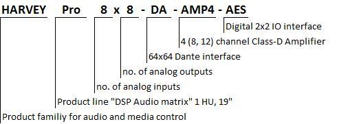 Example: HARVEY Pro 8x8-DA-AMP4