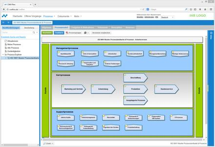 QM-Software CWA Flow Pressebox