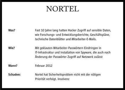 Hacking: Tod für Nortel