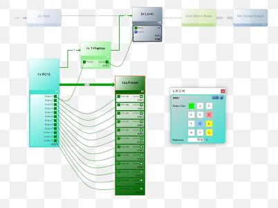 HARVEY® product family with new Composer Software 2.5