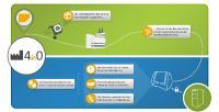 symmedia Connectivity – Vernetzung neue Maschine.jpg