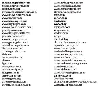 Liste der Websites, in die Anzeigen injiziert werden