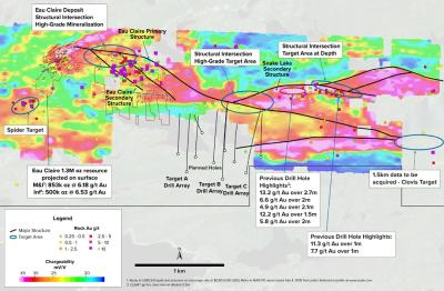 Fury Provides Update on Eau Claire Drill Program and  Outlines Exploration Plans for 2021
