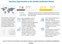 Identity Verification Market Size, Share and Global Market Forecast to 2025 - MarketsandMarkets