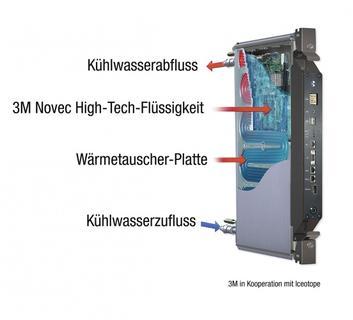 Flüssigkühlverfahren für Server hilft Energie sparen
