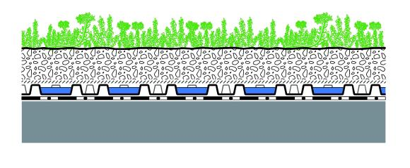 "System build-up ""Sedum Carpet"" with Fixodrain® XD 20: Vegetation layer ""Sedum Carpet"", Zincoterre® ""Sedum Carpet"", Fixodrain® XD 20, Roof build-up with root-resistant waterproof membrane"