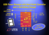Single-IC USB Power Manager, Ideal Diode Controller & Battery Charger for Portable USB Devices