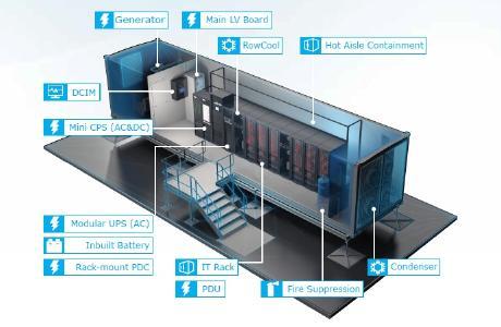 Edge-Rechenzentren -Delta präsentiert All-in-One Container-Rechenzentren auf der CeBIT 2017