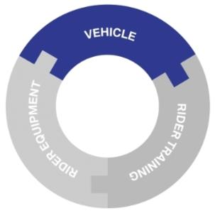 "Logo BMW Motorrad - principle ""Safety 360°"""