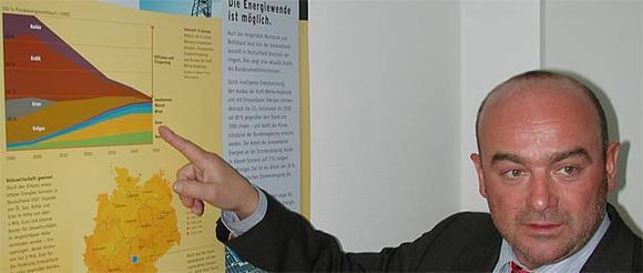 Fred Kehler, GF der B5 Solar by Havelland-Wind GmbH erläutert die Entwicklung der Solarstromnutzung in Deutschland. Foto: wodtke media