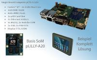 pITX-S-A20 - Komplettlösung