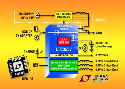 Linear USB Power Manager Handles Power Selection, Battery Charging & Integrates Three Buck Regulators