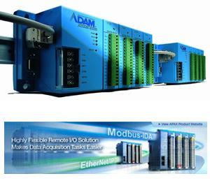 Remote E/A-Systeme Hutschiene