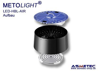 METOLIGHT LED HBL AIR Hallenleuchte - Aufbau