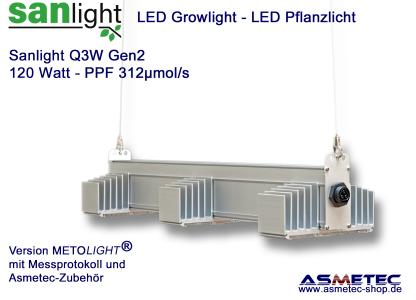 LED Growlight Q3W von Sanlight