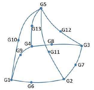 Pyramidenelement in MSC Nastran