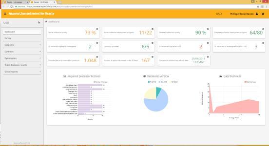 LicenseControl for Oracle 5.0 vereint leistungsstarke Optimierung mit intuitiver Benutzeroberfläche