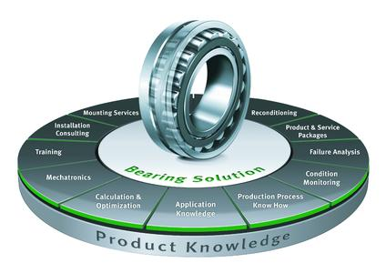 The areas of expertise offered by the Schaeffler Technology Centers are checked in detail in audits