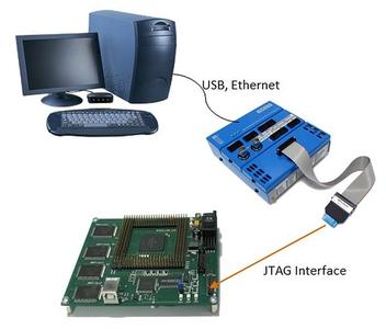 Testaufbau über JTAG