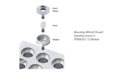 New VITROCELL® Millicell Holder