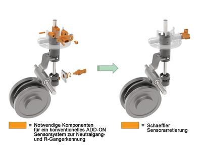 Innovative detector of neutral gear position is a key element in advanced start-stop systems