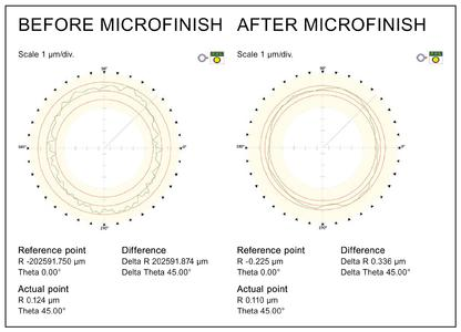 Crankshaft bearings before and after microfinishing Picture: Thielenhaus Technologies GmbH