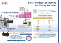 [PDF] Smart Wireless Connectivity for Factory Machines