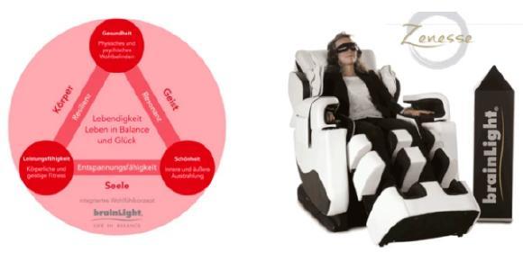 brainLight ergänzt den FIBO-Trend Smart Training durch eine gesunde Digital Balance mit dem neuen relaxTower Zenesse