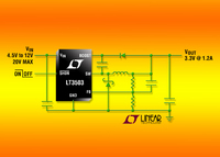 2.2MHz, 1A (IOUT) 20V Step-Down DC/DC Converter in 2mm x 3mm DFN Package