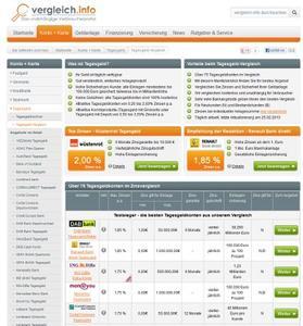 Vergleich.info - über 75 Angebote im Tagesgeld-Vergleich
