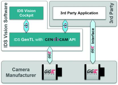ids-bild1-vision-software-suite.jpg